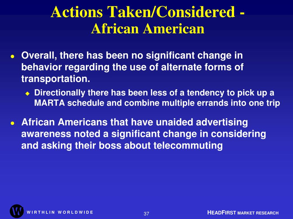 Actions Taken/Considered -