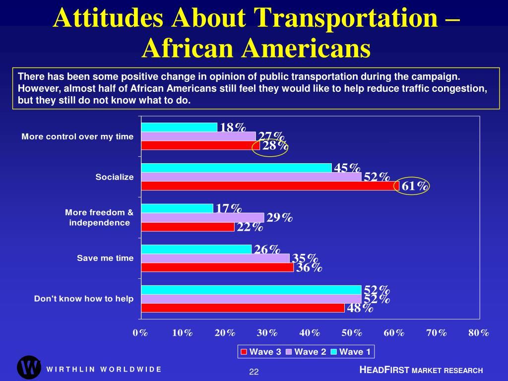 Attitudes About Transportation –