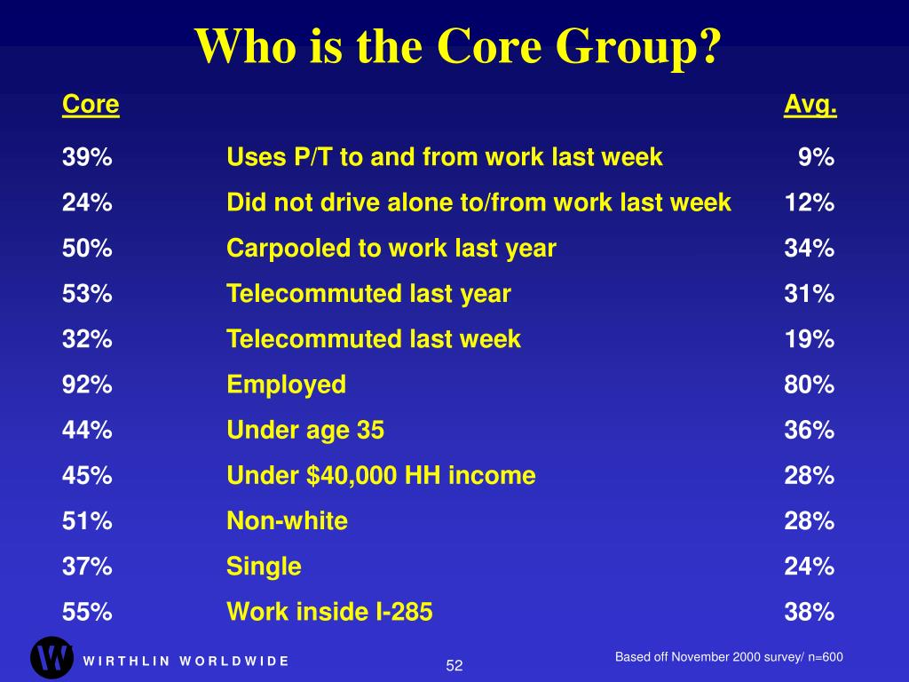 Who is the Core Group?