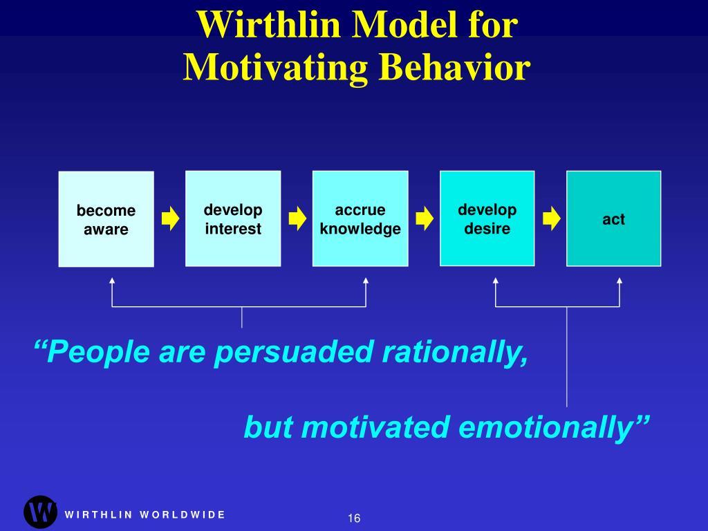 Wirthlin Model for