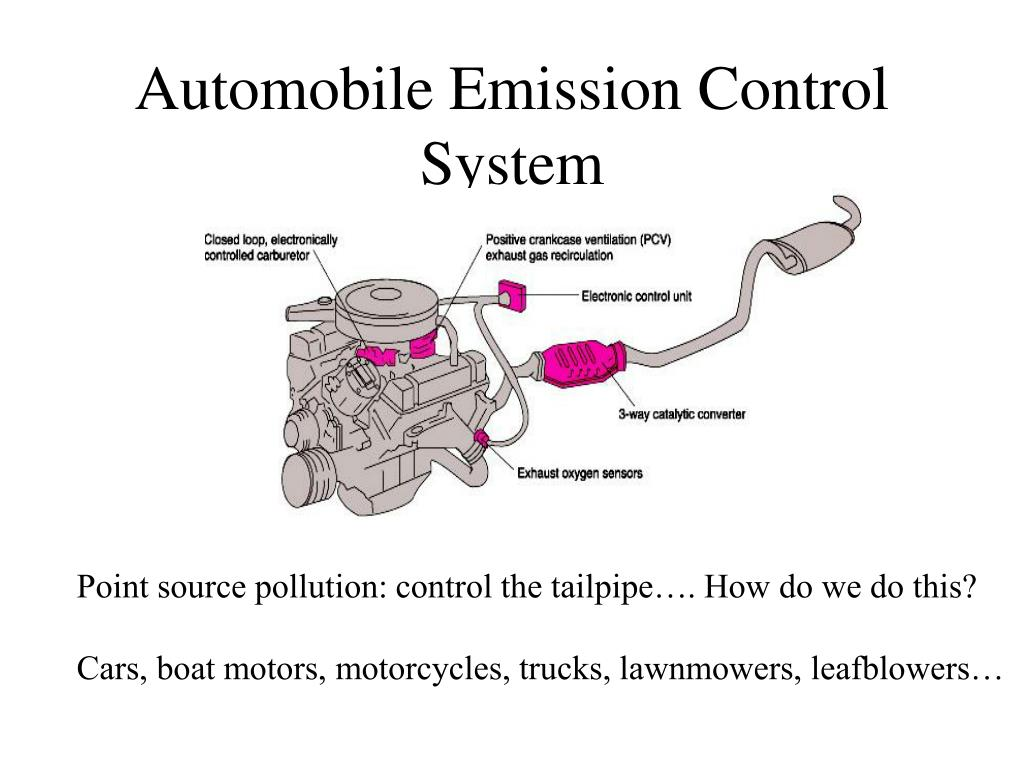 Automobile Emission Control System