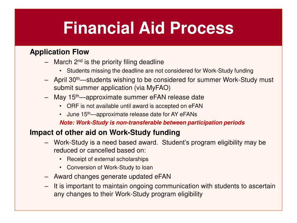 Financial Aid Process