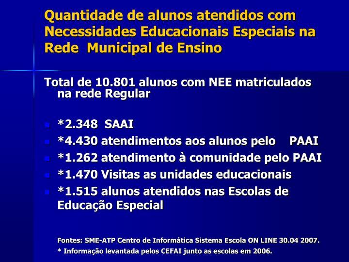 Quantidade de alunos atendidos com Necessidades Educacionais Especiais na Rede  Municipal de Ensino