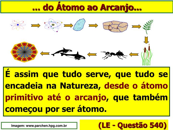 ... do Átomo ao Arcanjo...