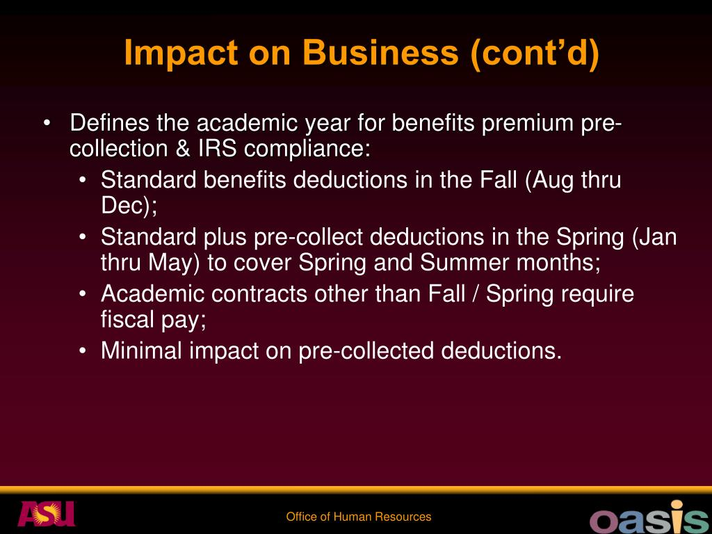 Impact on Business (cont'd)