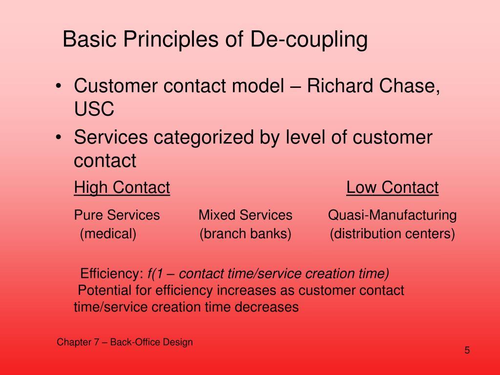 Basic Principles of De-coupling