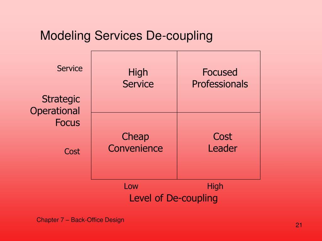 Modeling Services De-coupling