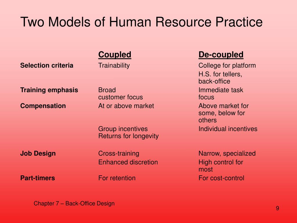 Two Models of Human Resource Practice