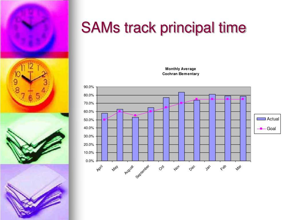 SAMs track principal time
