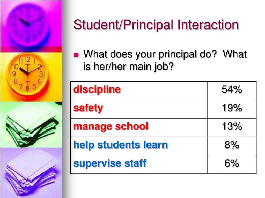 Student/Principal Interaction
