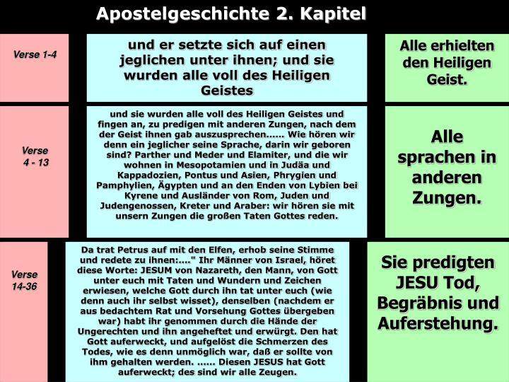 Verse 1-4