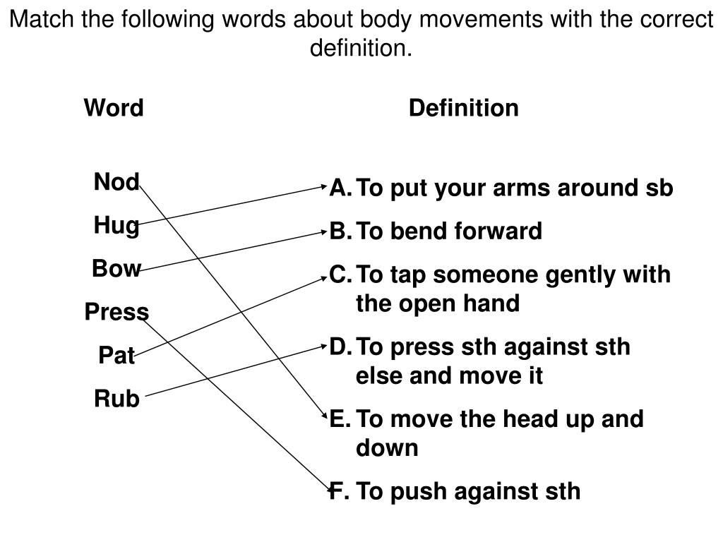Match the following words about body movements with the correct definition.