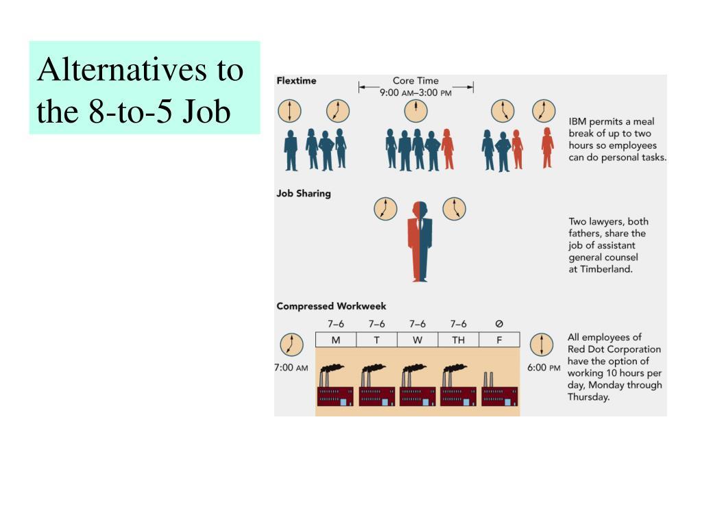 Alternatives to the 8-to-5 Job