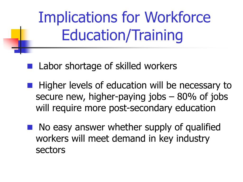Implications for Workforce