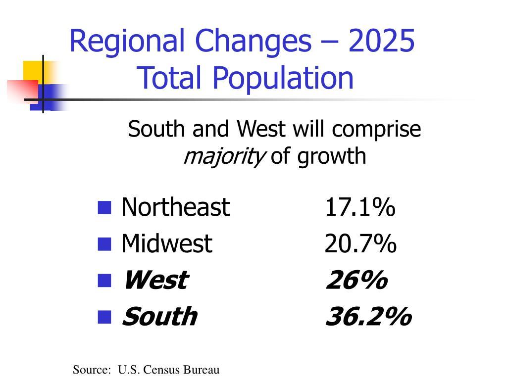 Regional Changes – 2025