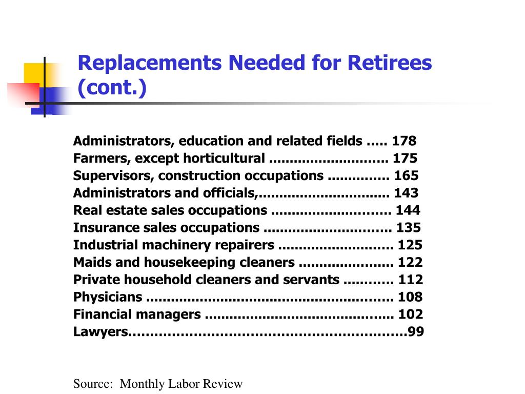 Replacements Needed for Retirees