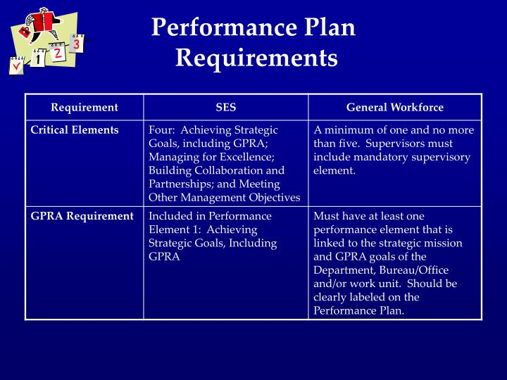 Performance plan requirements