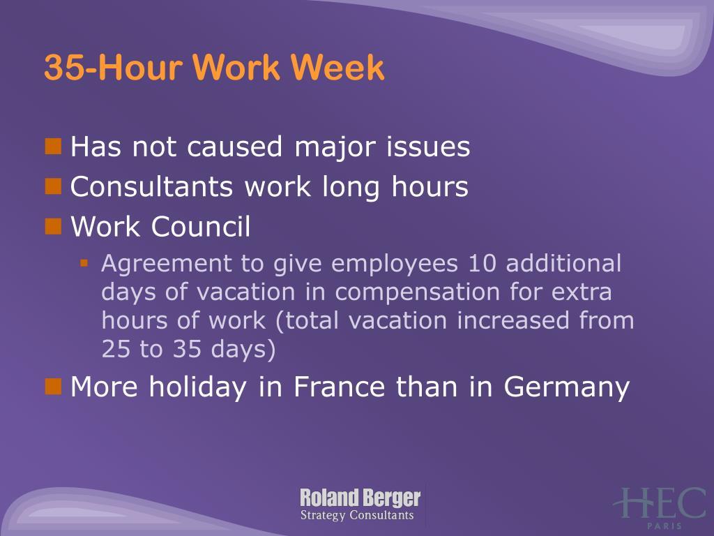 35-Hour Work Week