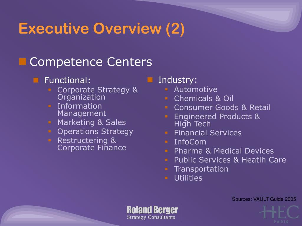 Executive Overview (2)