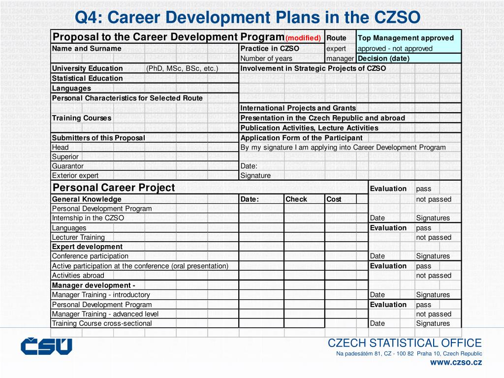 Q4: Career Development Plans in the CZSO