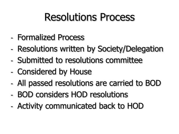 Resolutions Process