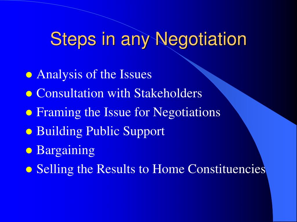 Steps in any Negotiation