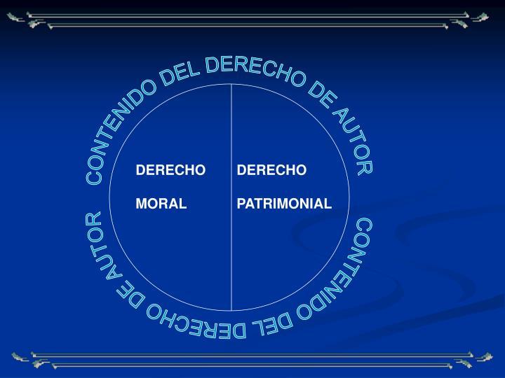 CONTENIDO DEL DERECHO DE AUTOR
