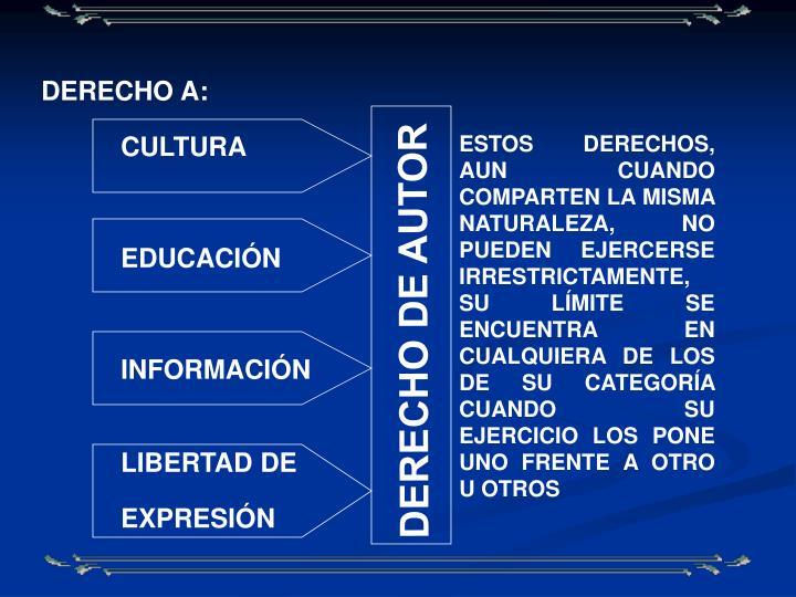 DERECHO A: