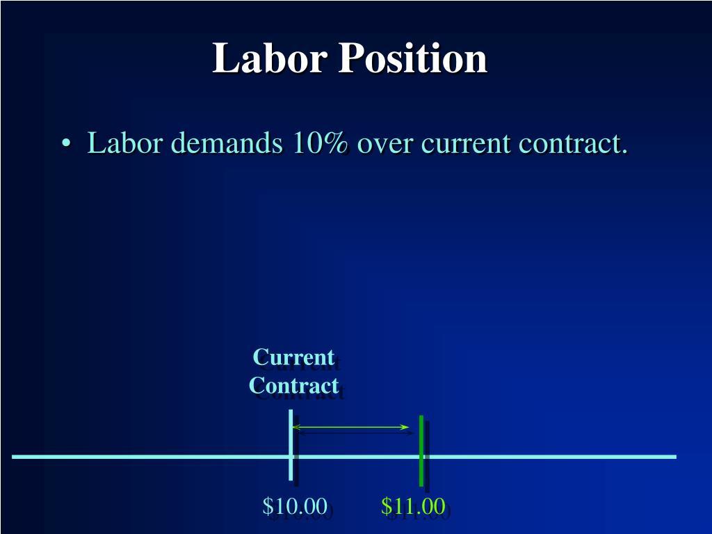 Labor Position