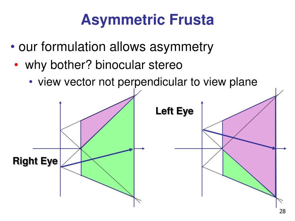 Asymmetric Frusta