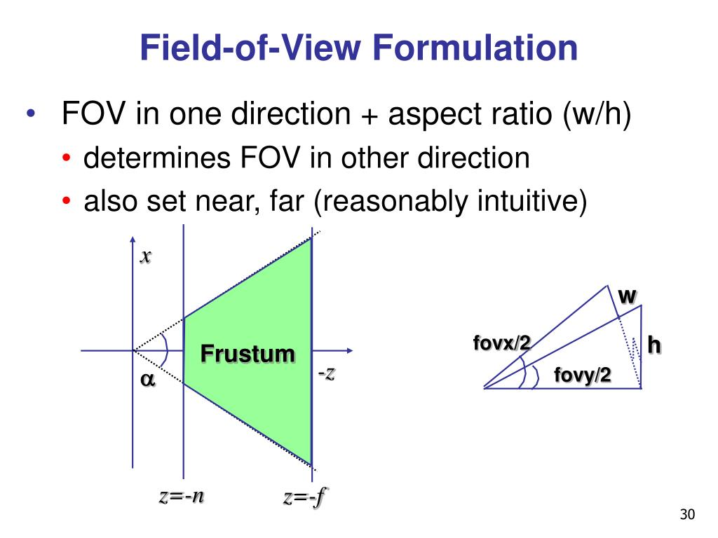 Field-of-View Formulation