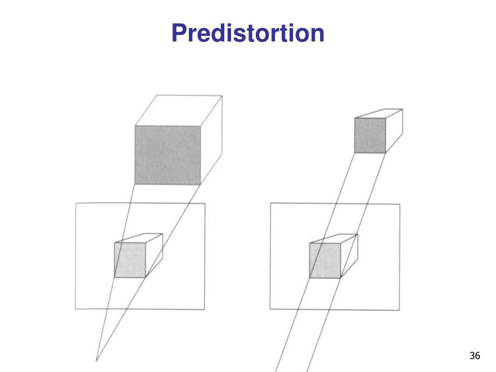 Predistortion