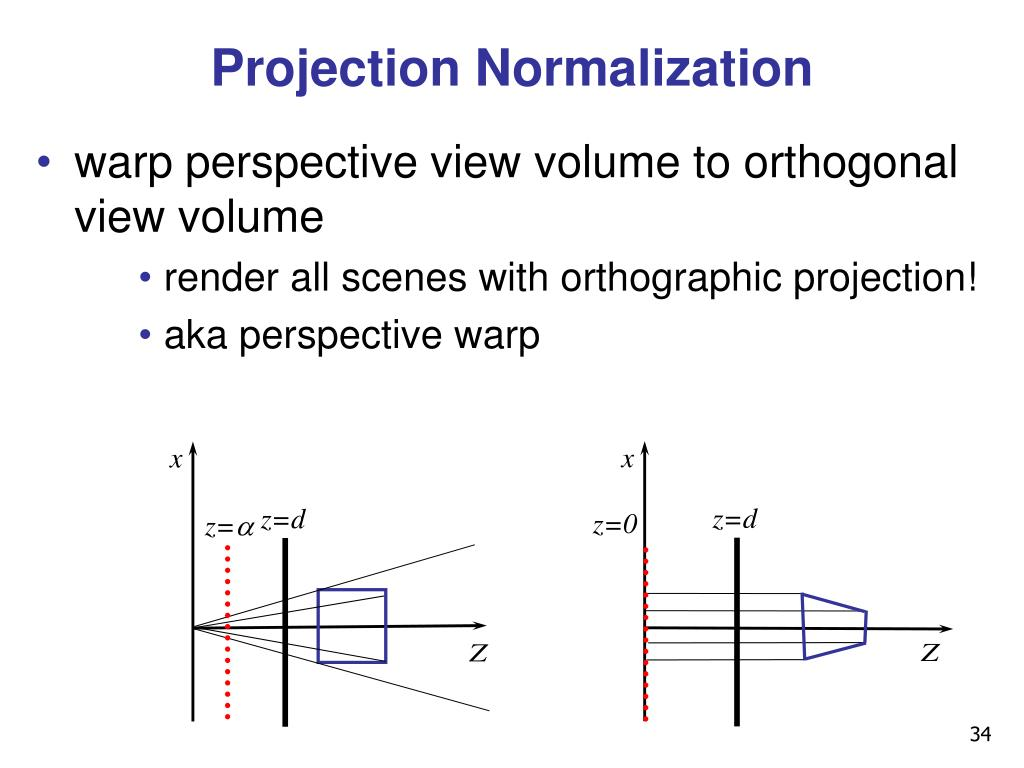 Projection Normalization