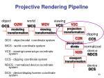 projective rendering pipeline