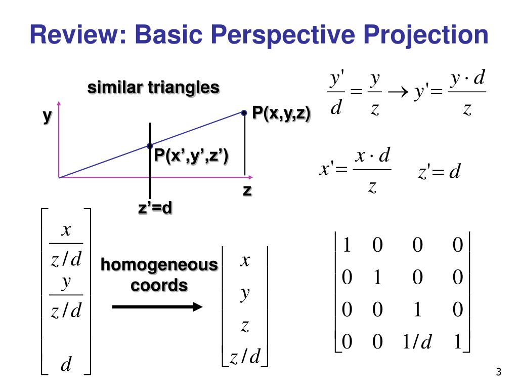Review: Basic Perspective Projection