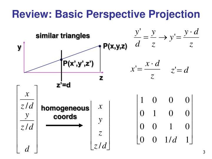 Review basic perspective projection