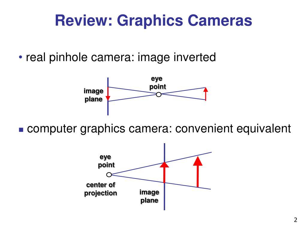 Review: Graphics Cameras