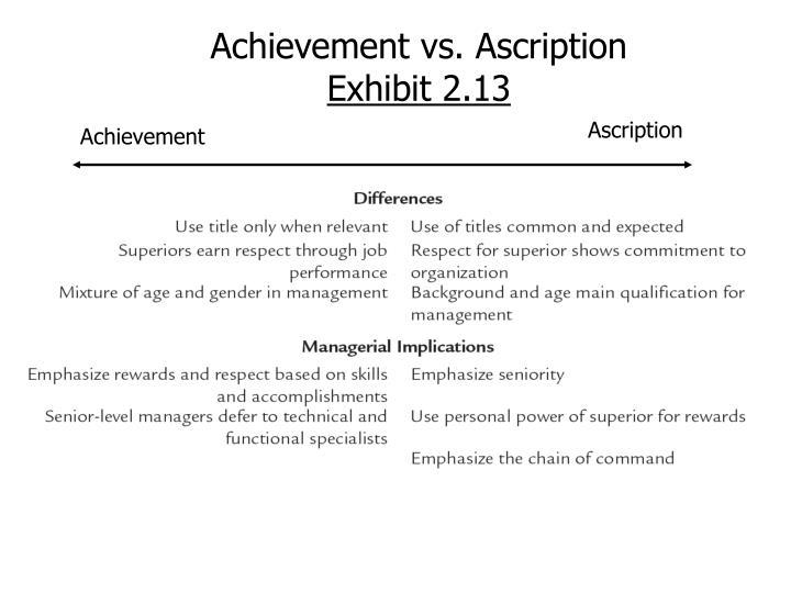 Achievement vs. Ascription