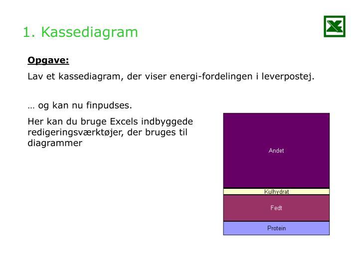 1. Kassediagram