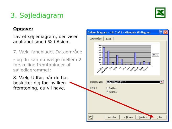 3. Søjlediagram