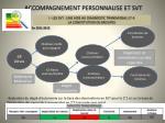 accompagnement personnalise et svt7
