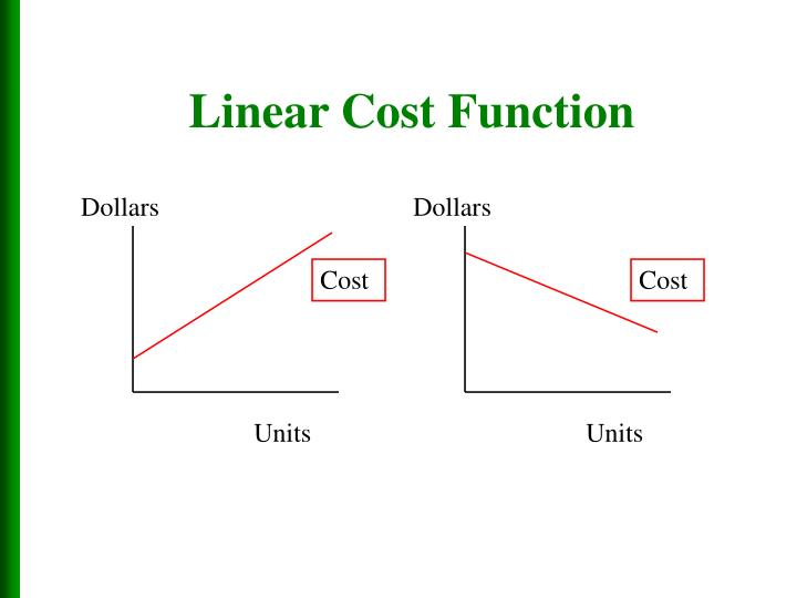 Linear Cost Function