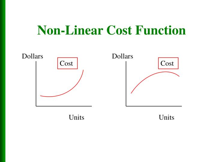 Non-Linear Cost Function