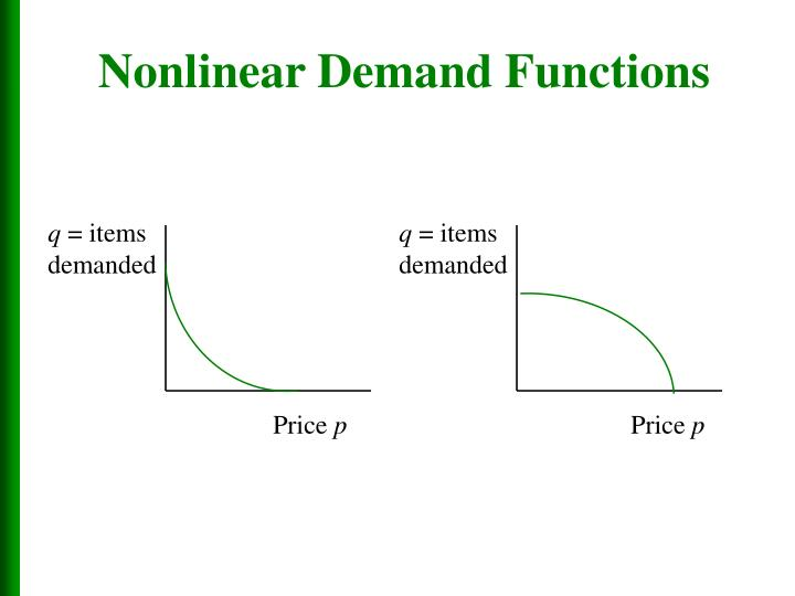 Nonlinear Demand Functions