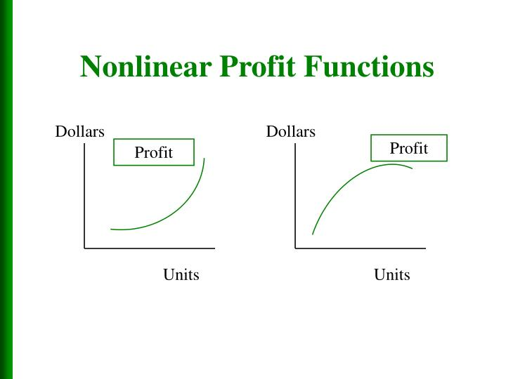 Nonlinear Profit Functions