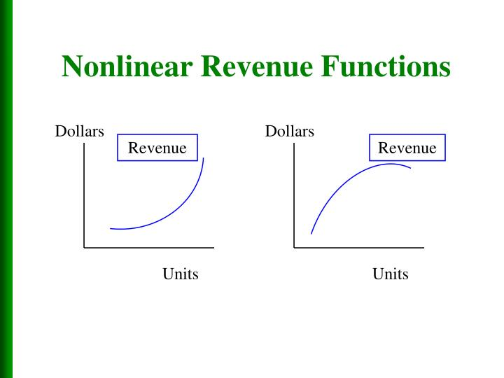 Nonlinear Revenue Functions