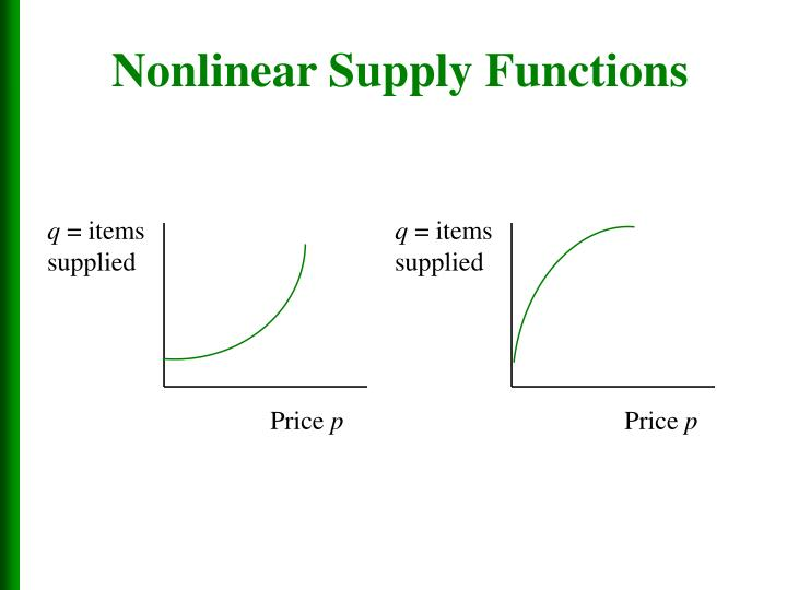 Nonlinear Supply Functions