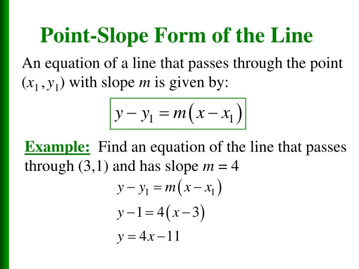 Point-Slope Form of the Line