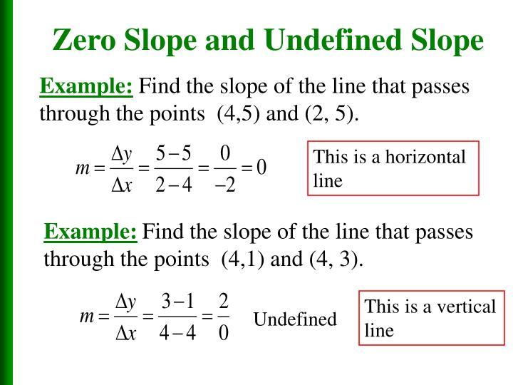 Zero Slope and Undefined Slope