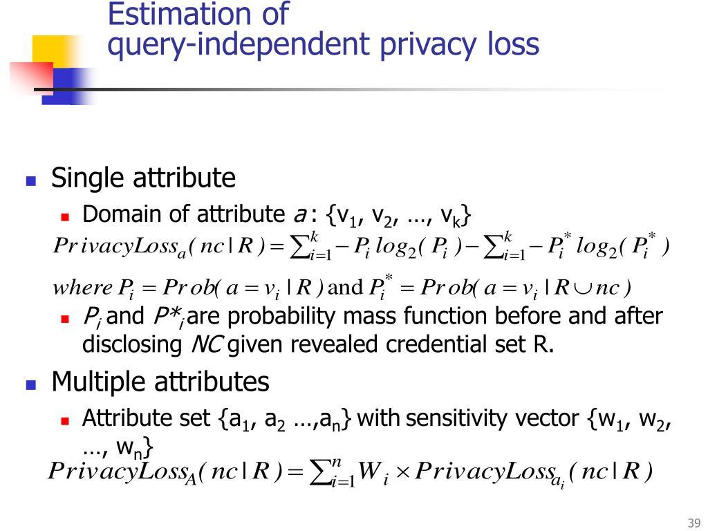 Estimation of